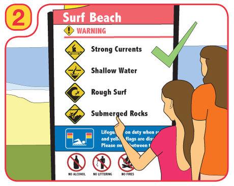 Beach Safety Usa Management